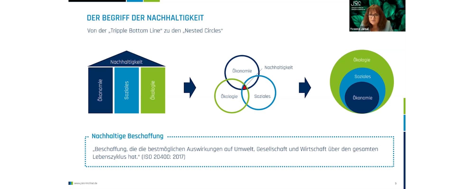 wlw Webinar Nachhaltigkeit Slide