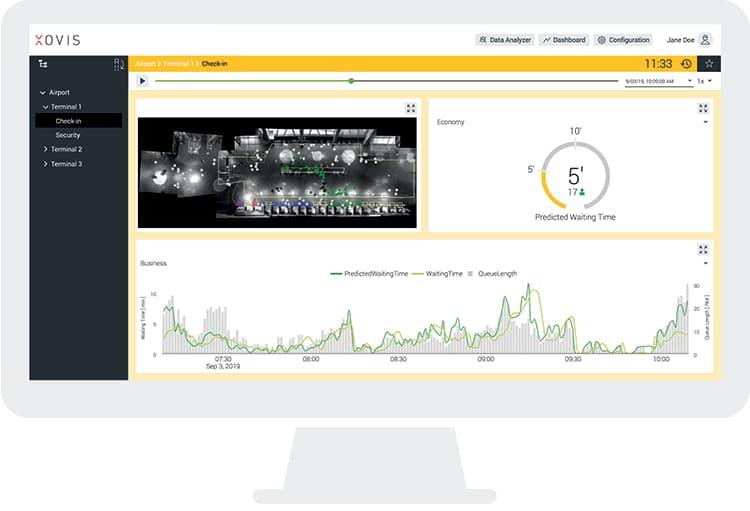 Screenshot der Xovis-Software