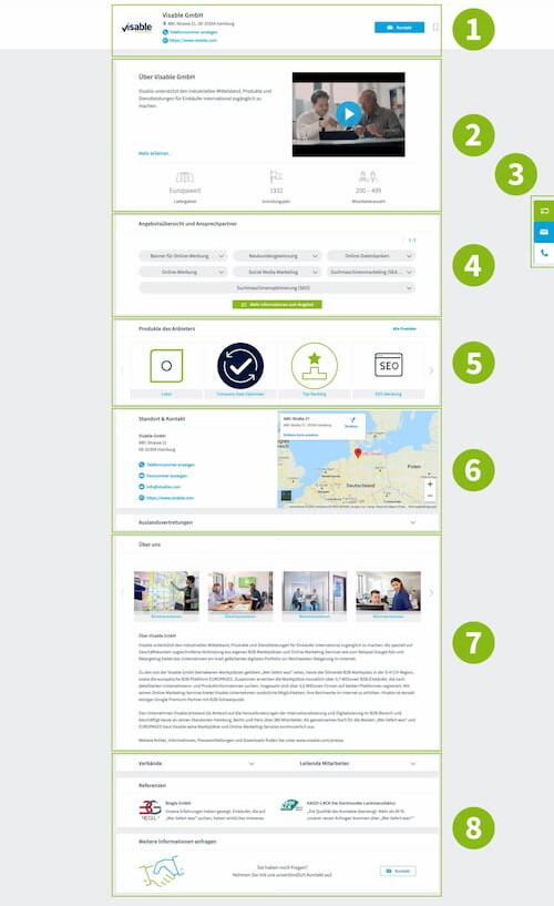 Das neue wlw-Firmenprofil